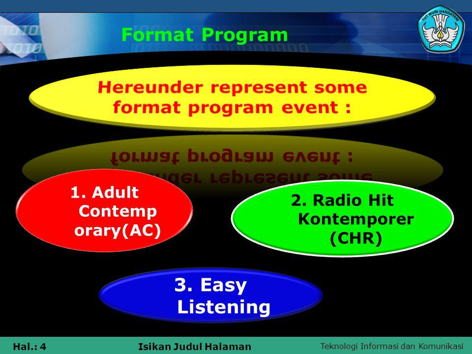 Teknologi Informasi dan Komunikasi Hal.: 4Isikan Judul Halaman Format Program 1.