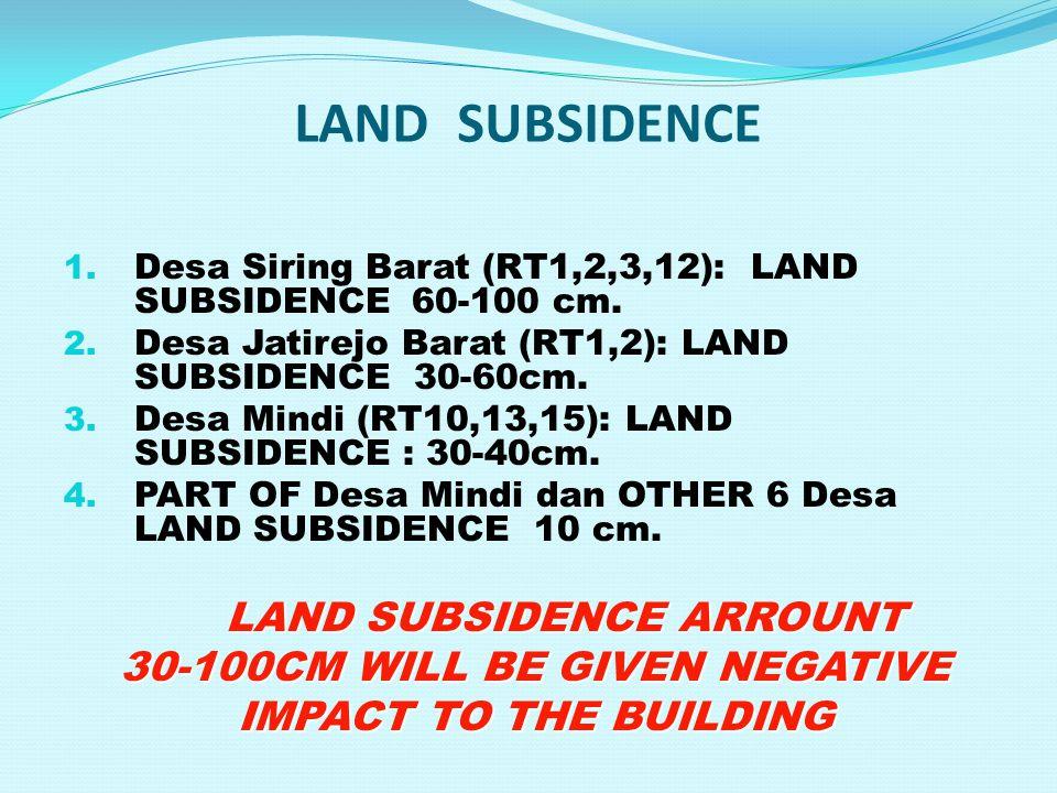 LAND SUBSIDENCE 1. Desa Siring Barat (RT1,2,3,12): LAND SUBSIDENCE 60-100 cm.