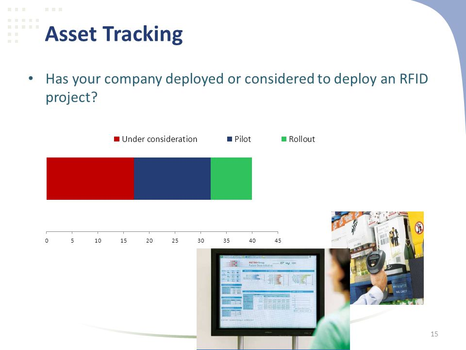 • Has your company deployed or considered to deploy an RFID project Asset Tracking 15