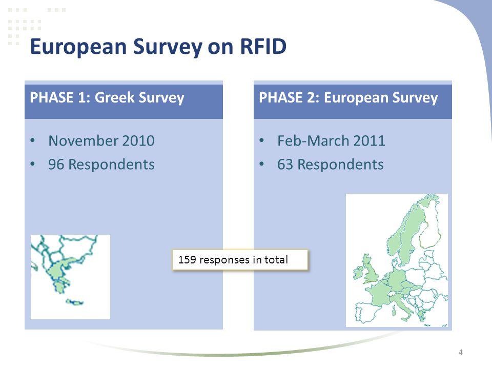 European Survey on RFID PHASE 1: Greek Survey • November 2010 • 96 Respondents PHASE 2: European Survey • Feb-March 2011 • 63 Respondents PHASE 1: Greek SurveyPHASE 2: European Survey 159 responses in total 4