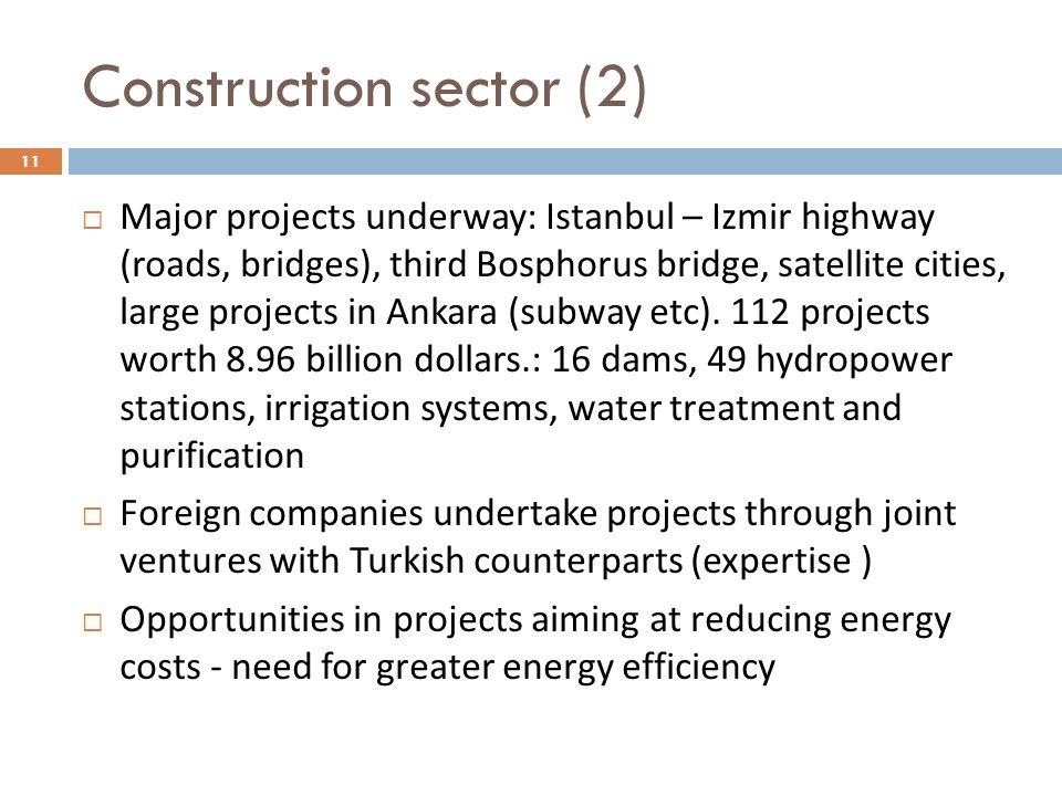 Construction sector (2) 11  Major projects underway: Istanbul – Izmir highway (roads, bridges), third Bosphorus bridge, satellite cities, large proje