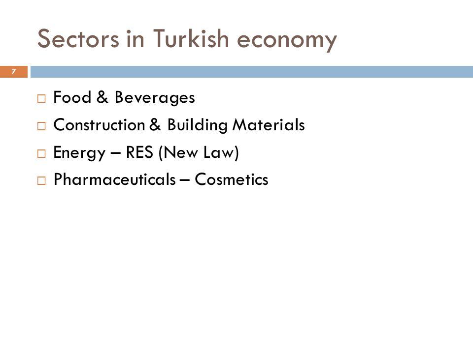 Food & Beverages 8  Since 1996: Customs Union Agreement EU-Turkey.