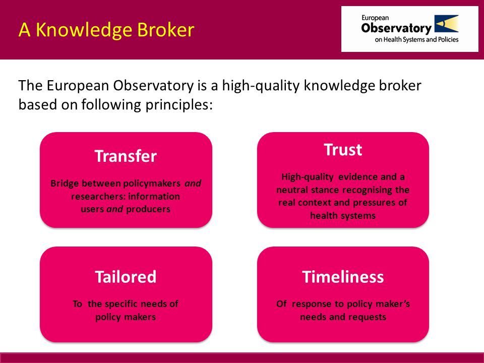 A Knowledge Broker The European Observatory is a high-quality knowledge broker based on following principles: Transfer Bridge between policymakers and researchers: information users and producers Transfer Bridge between policymakers and researchers: information users and producers Trust High-quality evidence and a neutral stance recognising the real context and pressures of health systems Trust High-quality evidence and a neutral stance recognising the real context and pressures of health systems Tailored To the specific needs of policy makers Tailored To the specific needs of policy makers Timeliness Of response to policy maker's needs and requests Timeliness Of response to policy maker's needs and requests