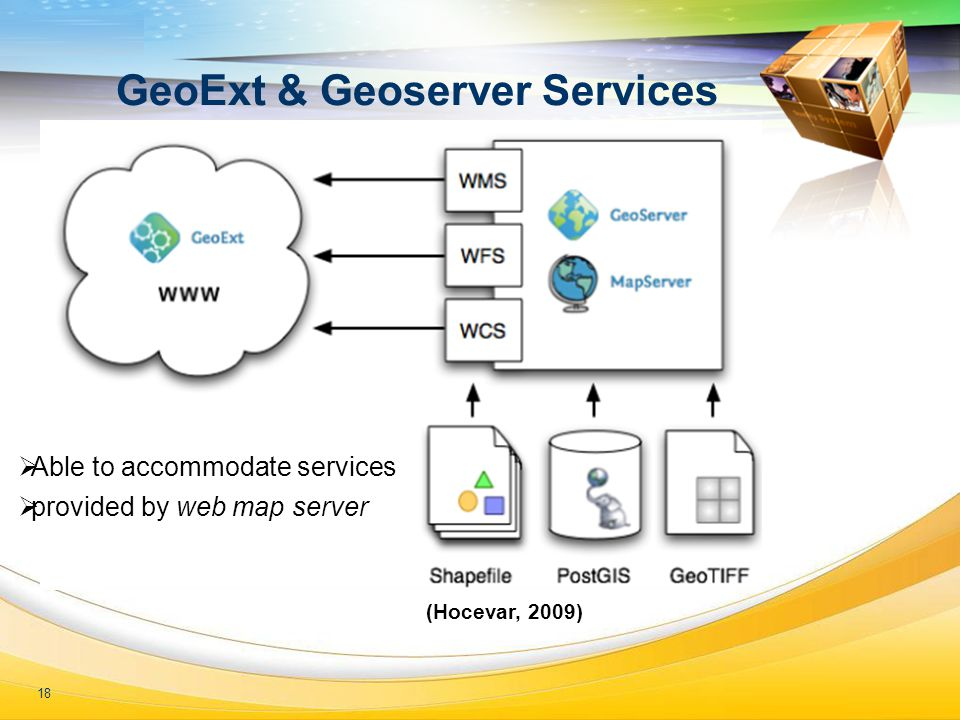 LOGO GeoExt & Geoserver Services  Able to accommodate services  provided by web map server (Hocevar, 2009) 18