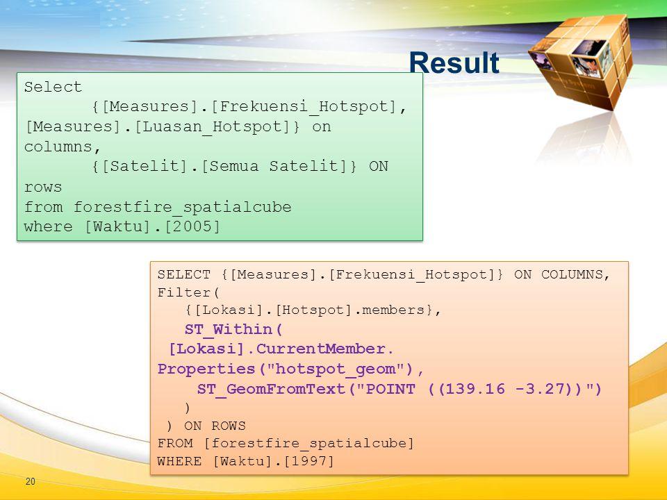 LOGO Result 20 Select {[Measures].[Frekuensi_Hotspot], [Measures].[Luasan_Hotspot]} on columns, {[Satelit].[Semua Satelit]} ON rows from forestfire_sp