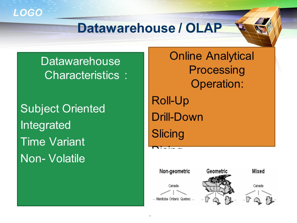 LOGO Datawarehouse / OLAP Datawarehouse Characteristics : Subject Oriented Integrated Time Variant Non- Volatile 6 Online Analytical Processing Operation: Roll-Up Drill-Down Slicing Dicing