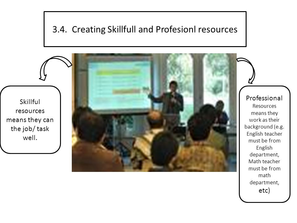 3.4. Creating Skillfull and Profesionl resources Skillful resources means they can the job/ task well. Professional Resources means they work as their