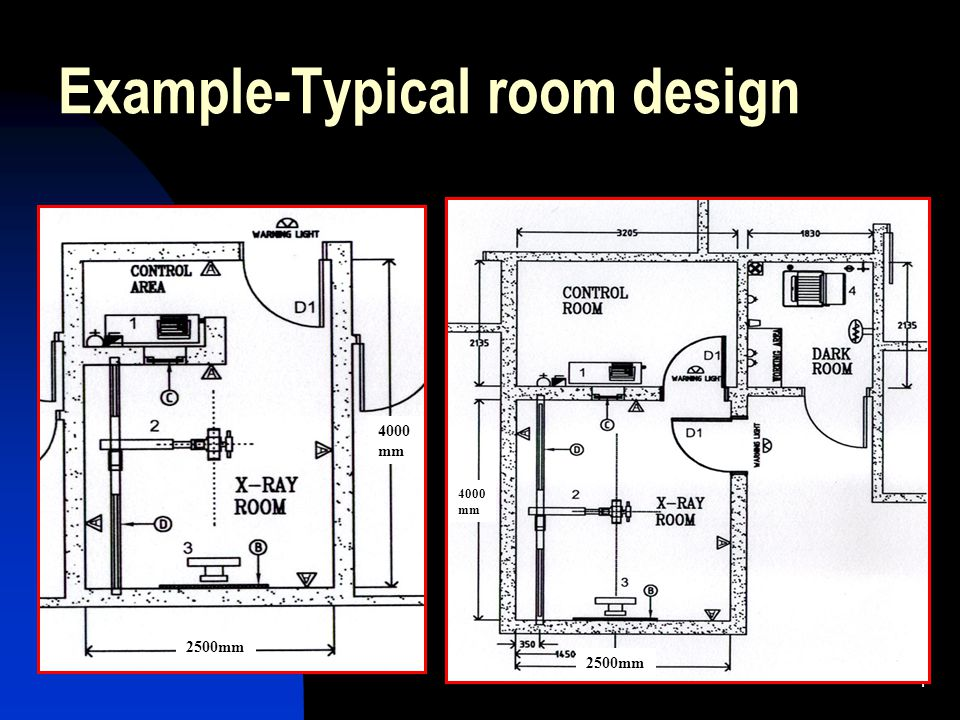 4 Example-Typical room design 2500mm 4000 mm 2500mm 4000 mm