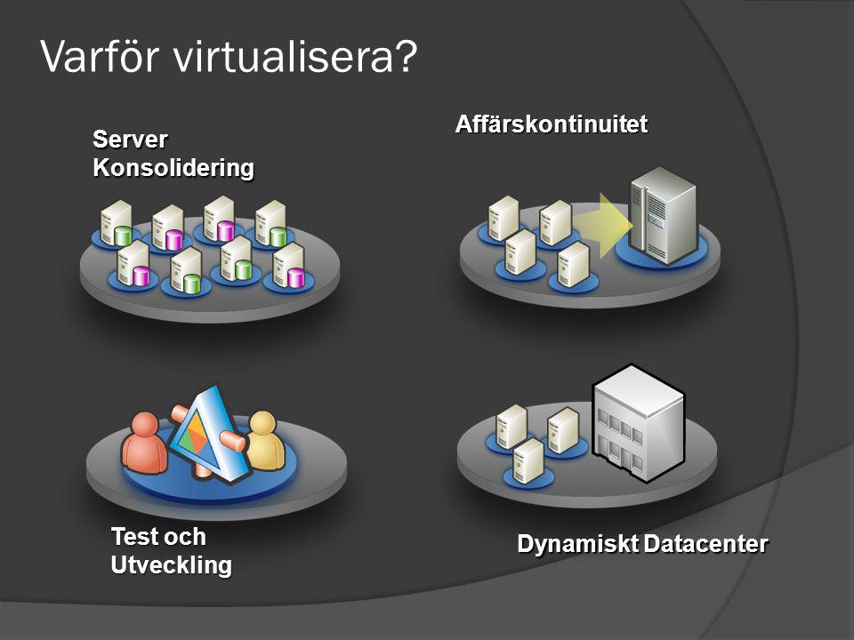 Varför virtualisera.