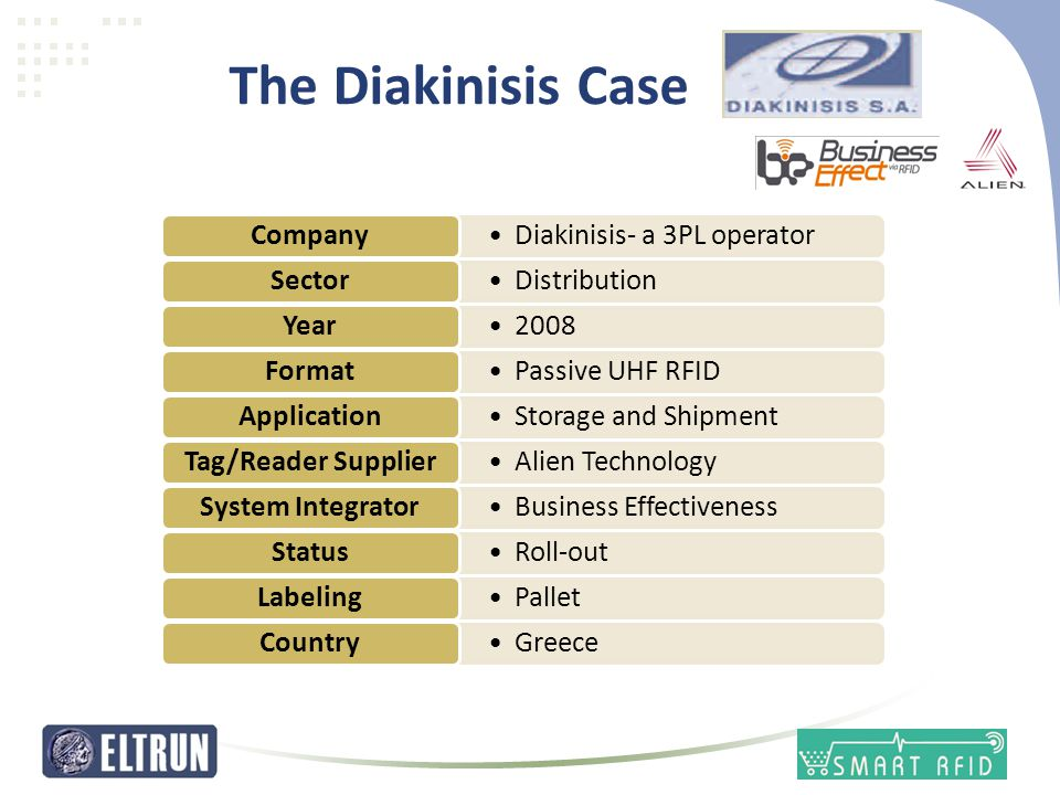 The Diakinisis Case •Diakinisis- a 3PL operator Company •Distribution Sector •2008 Year •Passive UHF RFID Format •Storage and Shipment Application •Al