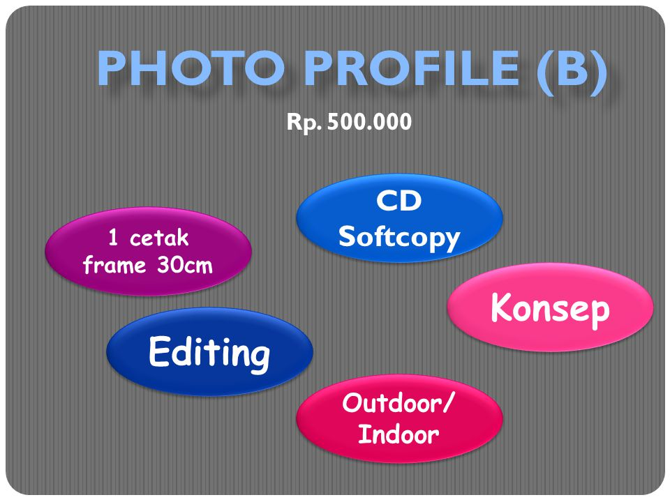 PHOTO PROFILE (A) Rp. 750.000 Konsep Foto Editing 2 Cetak + Frame 30cm CD softcopy
