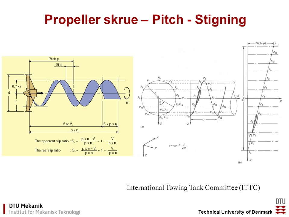 Technical University of Denmark Hastigheds Trekant for Propeller Rotor w wtwt V o +w ax φ ΩrΩr V rel φ φ1φ1 L F tan F ax VoVo Pitch Rotorplan