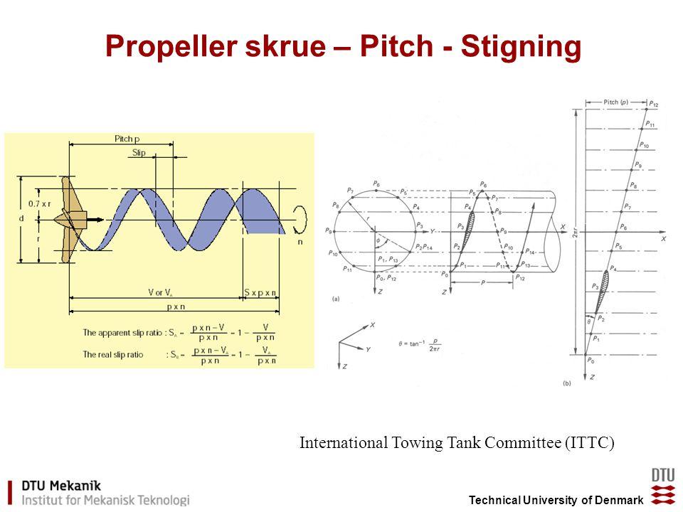 Technical University of Denmark High skew propeller