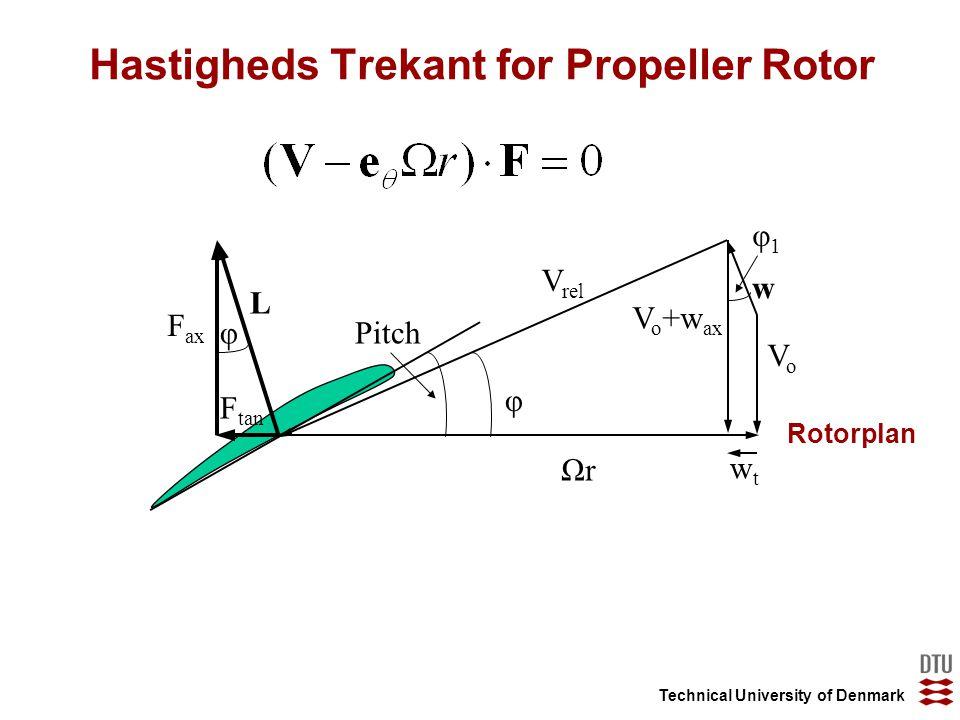 Technical University of Denmark CFD på High skew propeller