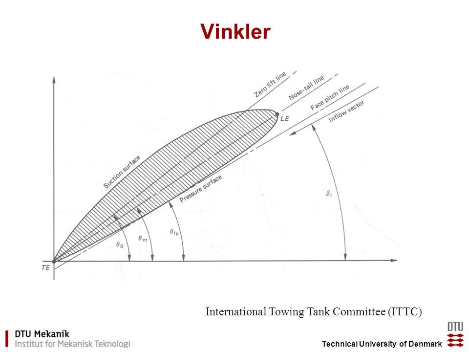 Technical University of Denmark Hastigheds Trekant for Mølle Rotor w wtwt V o -w ax φ ΩrΩr V rel φ φ1φ1 L F tan F ax VoVo Rotorplan