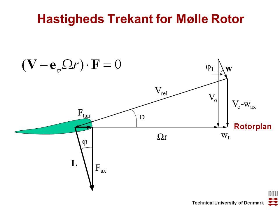 Technical University of Denmark Opgave - High skew propeller Highskewlay.dat r/R pitch chord Skew rake bagkant forkant 2.9466e-001 1.7957e+000 1.6044e-001 0.000e+000 0.0000e+000 -1.6044e-001 1.6044e-001 3.1670e-001 1.8741e+000 1.9025e-001 7.0776e-003 -1.5315e-002 -1.8317e-001 1.9733e-001 3.3874e-001 1.9355e+000 2.1918e-001 1.5189e-002 -2.8642e-002 -2.0399e-001 2.3437e-001......
