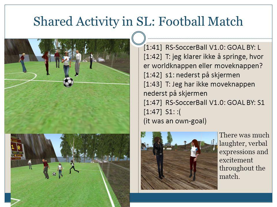 Shared Activity in SL: Football Match [1:41] RS-SoccerBall V1.0: GOAL BY: L [1:42] T: jeg klarer ikke å springe, hvor er worldknappen eller moveknappe