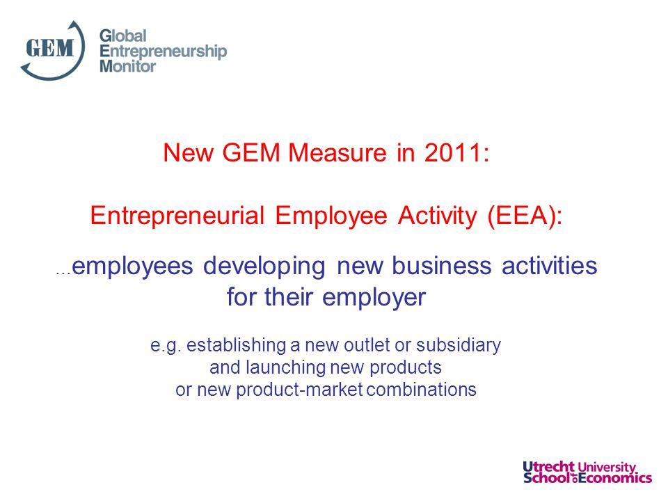 New GEM Measure in 2011: Entrepreneurial Employee Activity (EEA):...