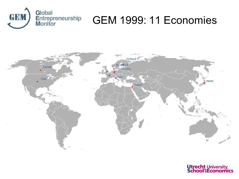 Canada USA UK France Germany Finland Israel Italy Japan Denmark GEM 1999: 11 Economies
