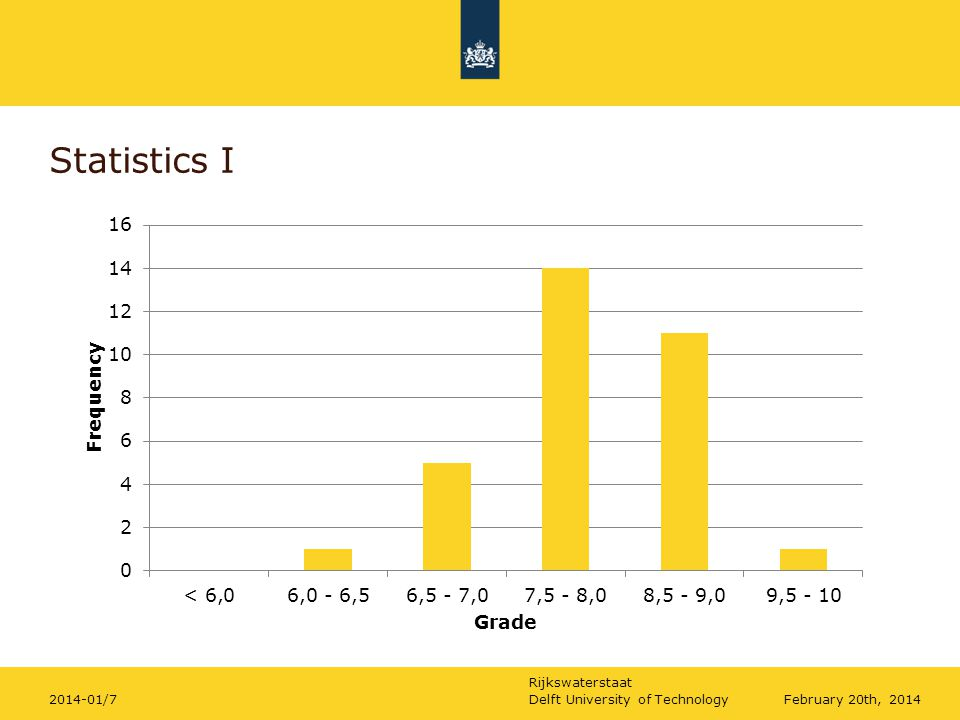 Rijkswaterstaat Statistics I February 20th, 2014Delft University of Technology2014-01/7