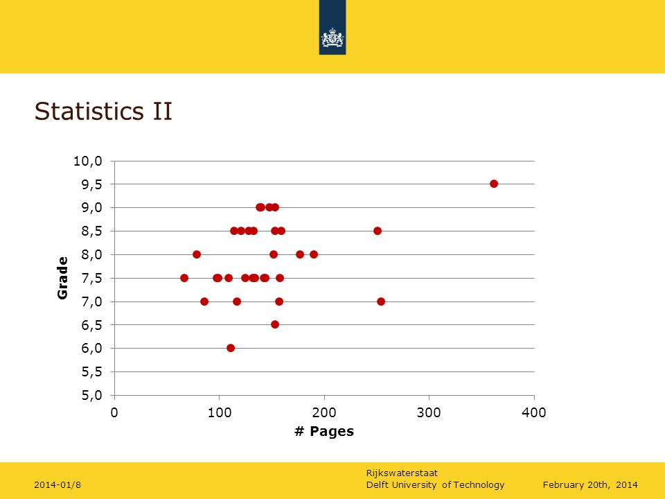 Rijkswaterstaat Statistics II February 20th, 2014Delft University of Technology2014-01/8