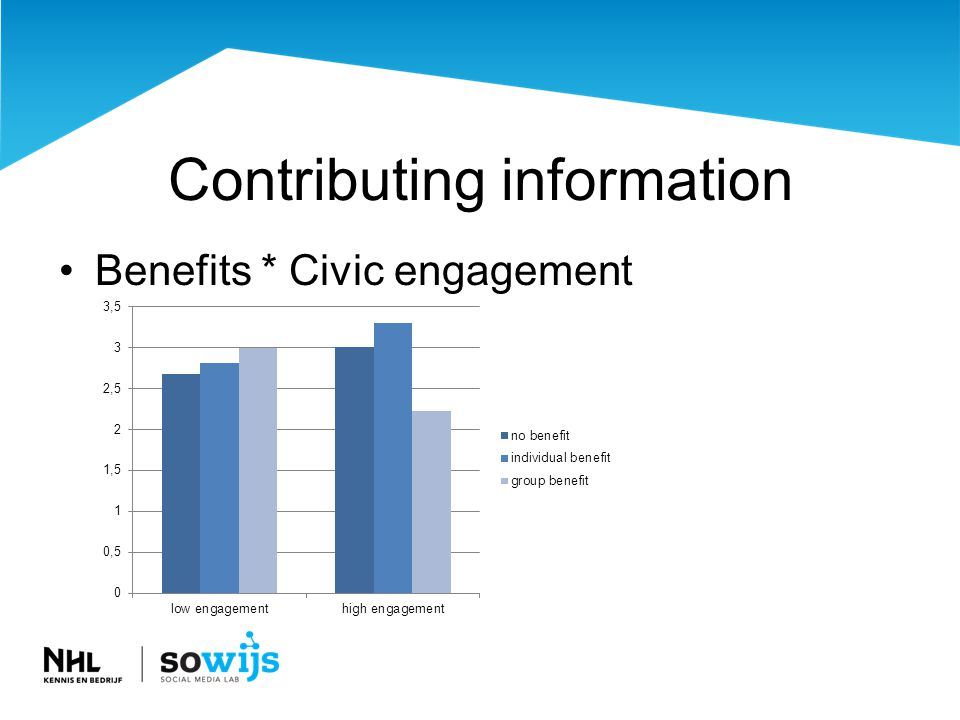 Contributing information •Benefits * Civic engagement