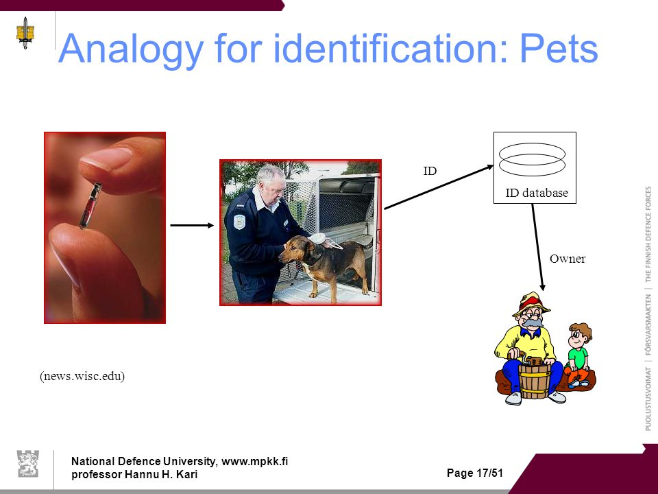 National Defence University, www.mpkk.fi professor Hannu H. Kari Page 17/51 Analogy for identification: Pets (news.wisc.edu) ID database Owner ID