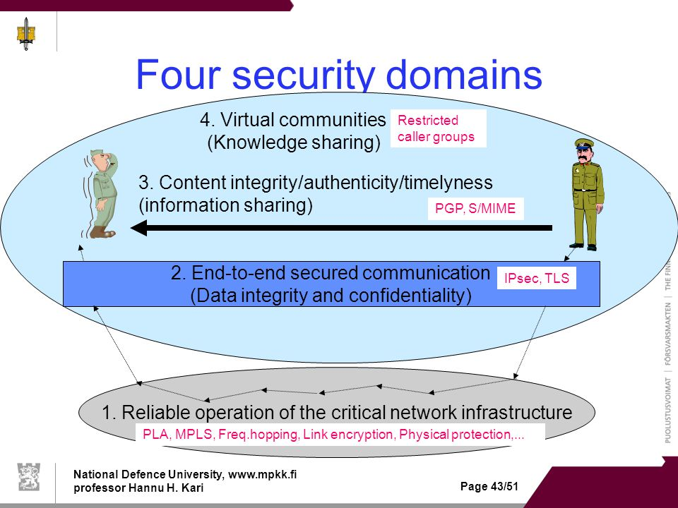 National Defence University, www.mpkk.fi professor Hannu H. Kari Page 43/51 Four security domains 2. End-to-end secured communication (Data integrity