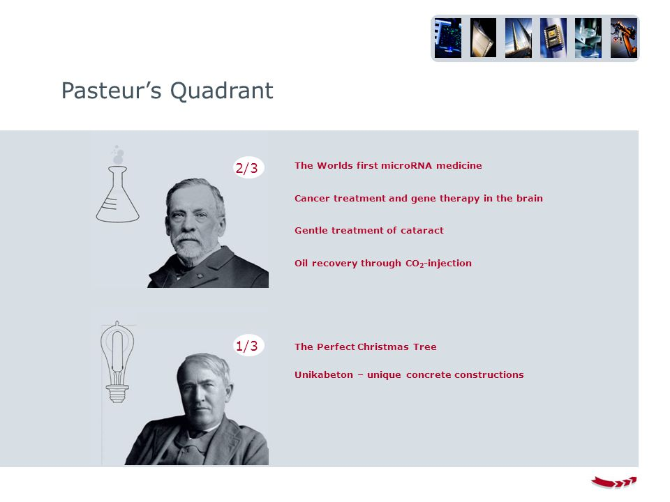 Pasteur's Quadrant 2/3 Oil recovery through CO 2 -injection The Worlds first microRNA medicine Cancer treatment and gene therapy in the brain Gentle treatment of cataract Unikabeton – unique concrete constructions The Perfect Christmas Tree 1/3
