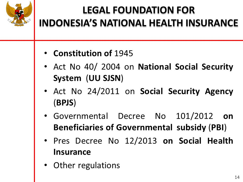 LEGAL FOUNDATION FOR INDONESIA'S NATIONAL HEALTH INSURANCE LEGAL FOUNDATION FOR INDONESIA'S NATIONAL HEALTH INSURANCE • Constitution of 1945 • Act No