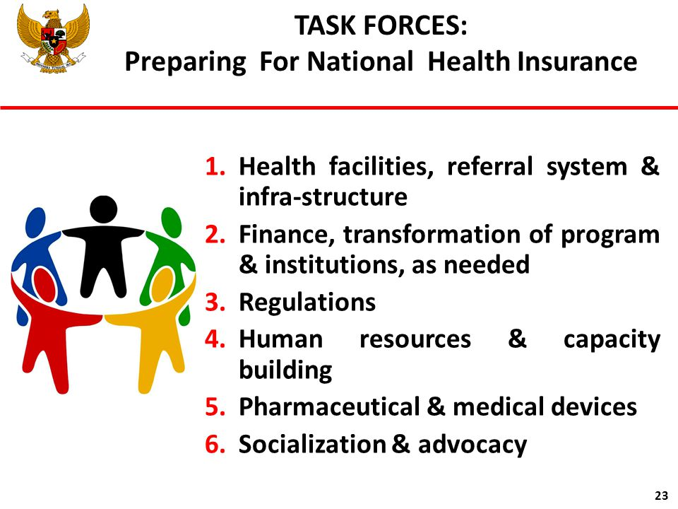 TASK FORCES: Preparing For National Health Insurance 1.Health facilities, referral system & infra-structure 2.Finance, transformation of program & institutions, as needed 3.Regulations 4.Human resources & capacity building 5.Pharmaceutical & medical devices 6.Socialization & advocacy 23