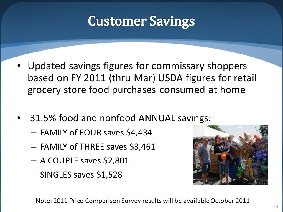 • Updated savings figures for commissary shoppers based on FY 2011 (thru Mar) USDA figures for retail grocery store food purchases consumed at home •