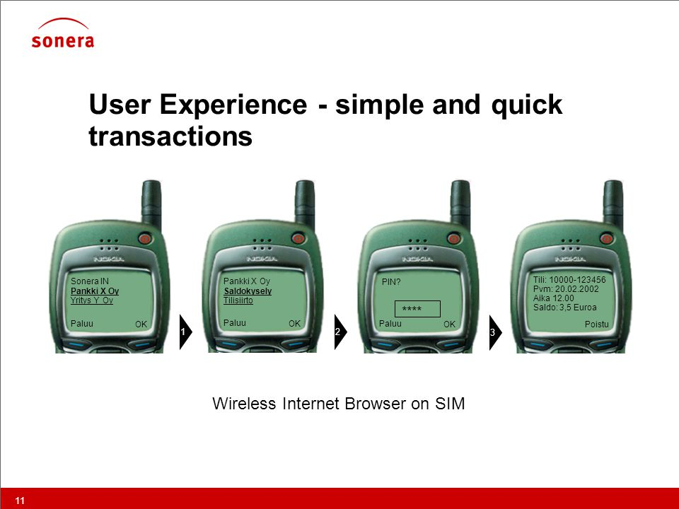 11 User Experience - simple and quick transactions **** OK Paluu Sonera IN Pankki X Oy Yritys Y Oy Pankki X Oy Saldokysely Tilisiirto OK Paluu OK Paluu PIN.