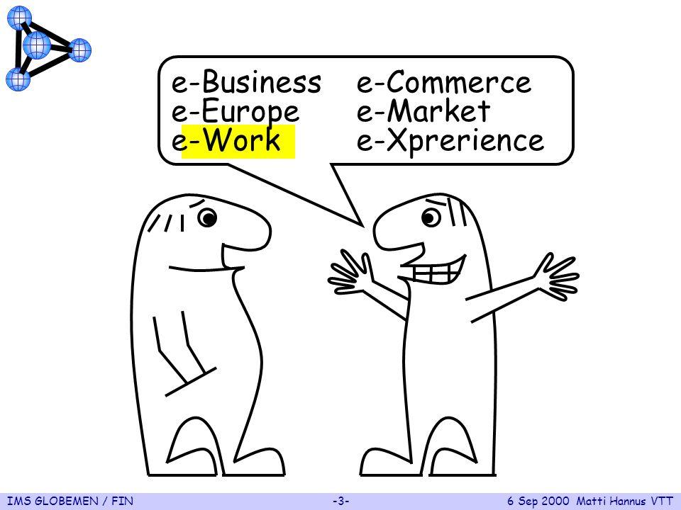 IMS GLOBEMEN / FIN-3-6 Sep 2000 Matti Hannus VTT e-Businesse-Commerce e-Europee-Market e-Worke-Xprerience