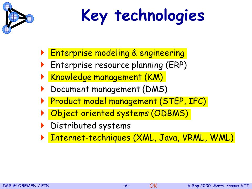 IMS GLOBEMEN / FIN-6-6 Sep 2000 Matti Hannus VTT Key technologies  Enterprise modeling & engineering  Enterprise resource planning (ERP)  Knowledge management (KM)  Document management (DMS)  Product model management (STEP, IFC)  Object oriented systems (ODBMS)  Distributed systems  Internet-techniques (XML, Java, VRML, WML) OK