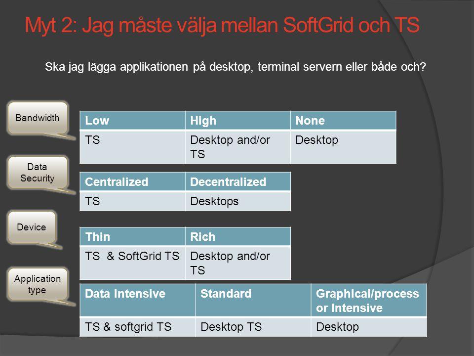 Ska jag lägga applikationen på desktop, terminal servern eller både och? LowHighNone TSDesktop and/or TS Desktop CentralizedDecentralized TSDesktops T