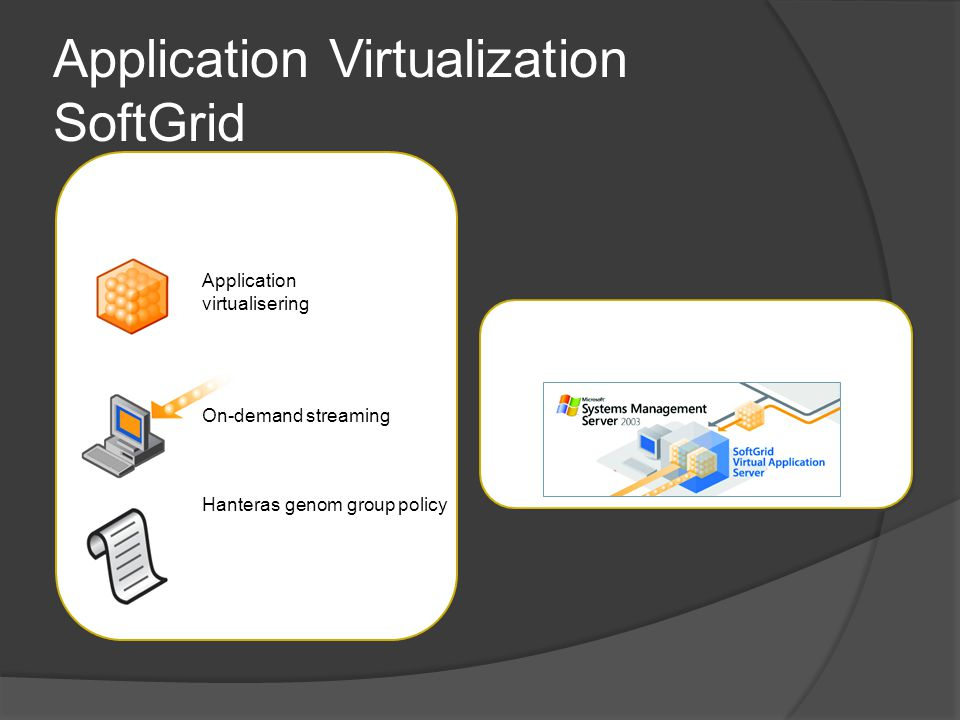 SoftGrid Extensions for SMS Manage Virtual Apps via SMS The SoftGrid ® Platform The Engine Application virtualisering On-demand streaming Hanteras gen