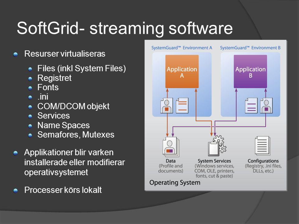 SoftGrid- streaming software Resurser virtualiseras Files (inkl System Files) Registret Fonts.ini COM/DCOM objekt Services Name Spaces Semafores, Mutexes Applikationer blir varken installerade eller modifierar operativsystemet Processer körs lokalt