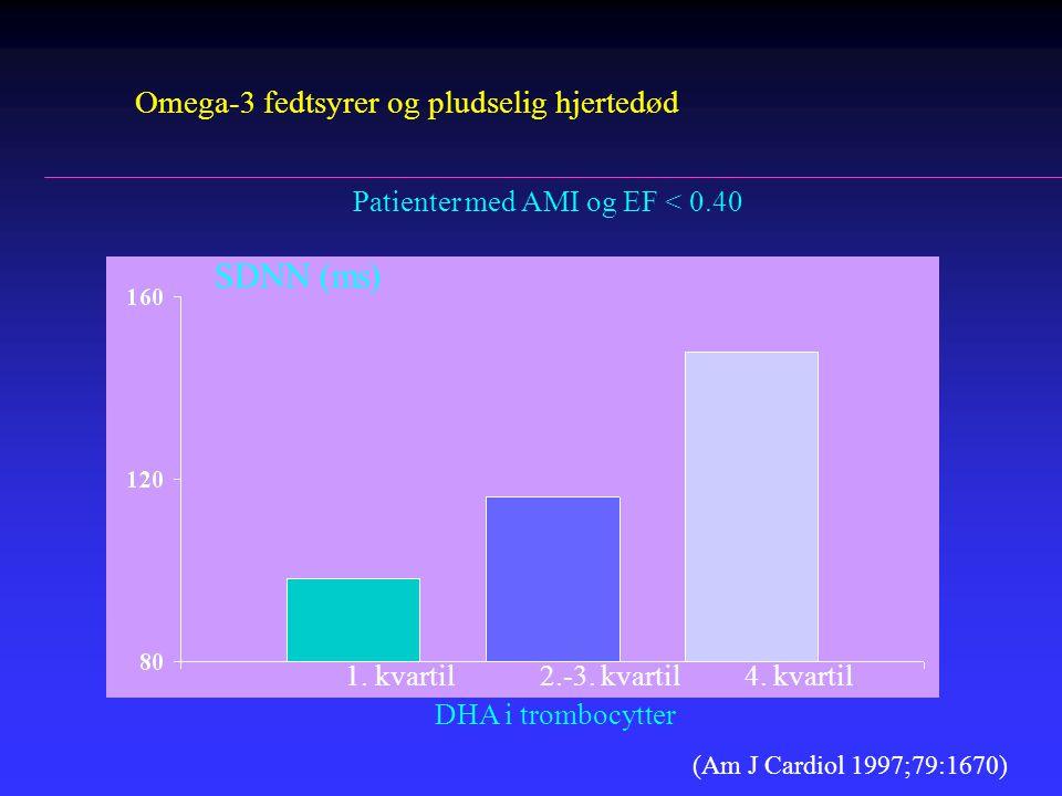 Omega-3 fedtsyrer og pludselig hjertedød DHA i trombocytter lav mellem høj (Am J Cardiol 1997;79:1670) Patienter med AMI og EF < 0.40 SDNN (ms) 1.