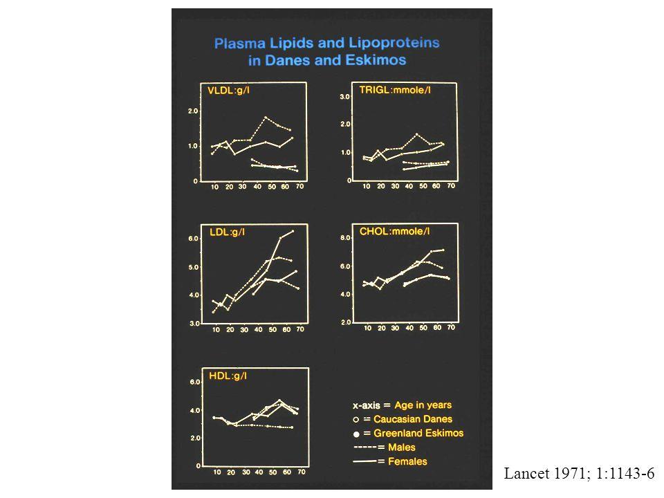 Lancet 1971; 1:1143-6