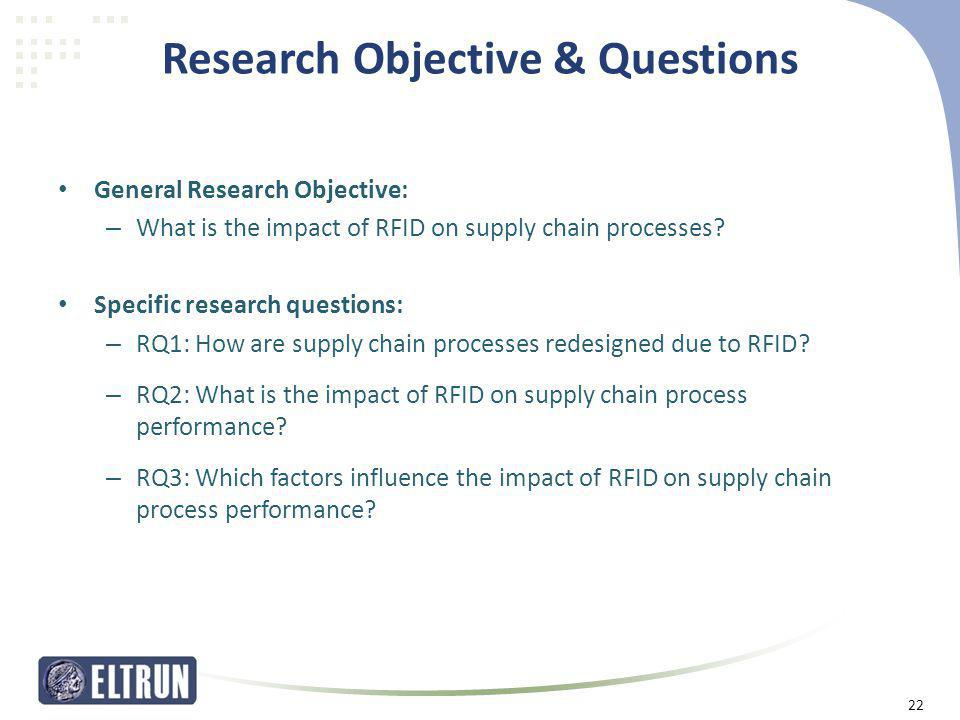 Research Objective & Questions • General Research Objective: – What is the impact of RFID on supply chain processes? • Specific research questions: –