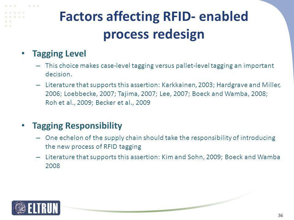 Factors affecting RFID- enabled process redesign • Tagging Level – This choice makes case-level tagging versus pallet-level tagging an important decis