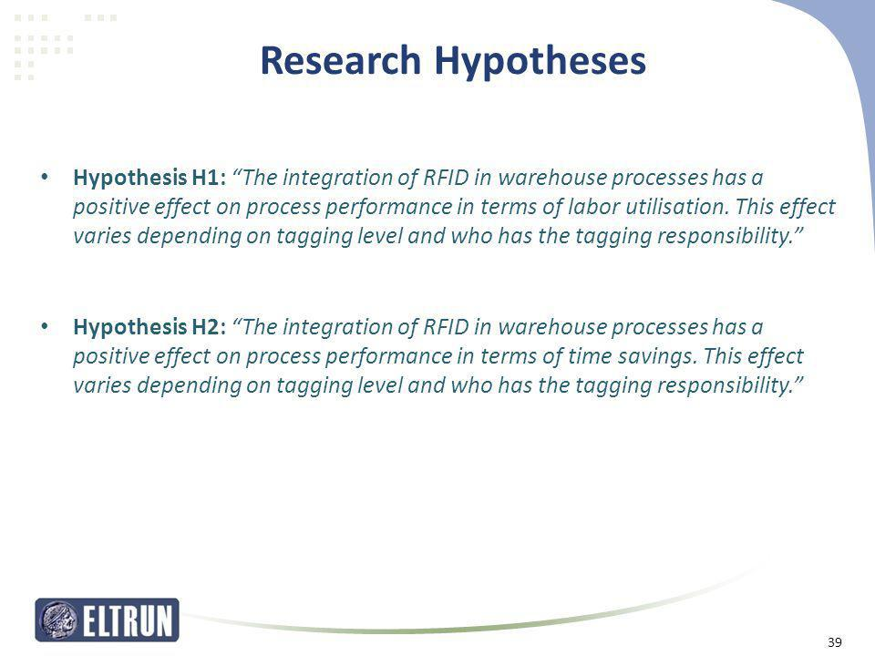 """Research Hypotheses • Hypothesis H1: """"The integration of RFID in warehouse processes has a positive effect on process performance in terms of labor ut"""