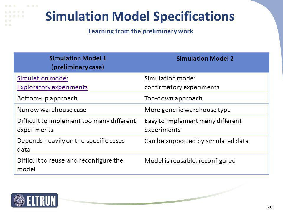 Simulation Model Specifications Learning from the preliminary work Simulation Model 1 (preliminary case) Simulation Model 2 Simulation mode: Explorato