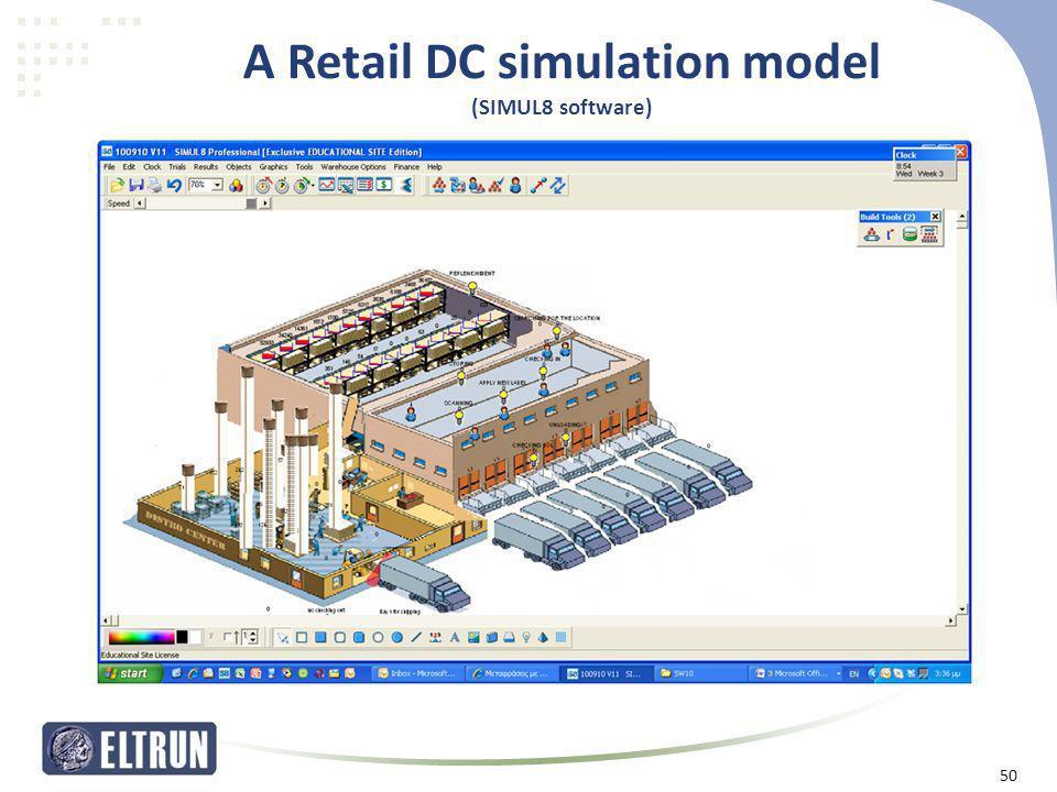A Retail DC simulation model (SIMUL8 software) 50