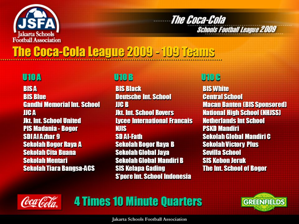 The Coca-Cola League 2009 - 109 Teams 4 Times 10 Minute Quarters BIS A BIS Blue Gandhi Memorial Int.
