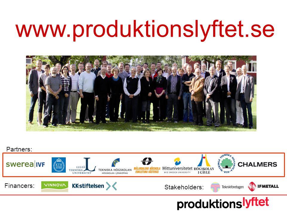 www.produktionslyftet.se Financers: Stakeholders: Partners: