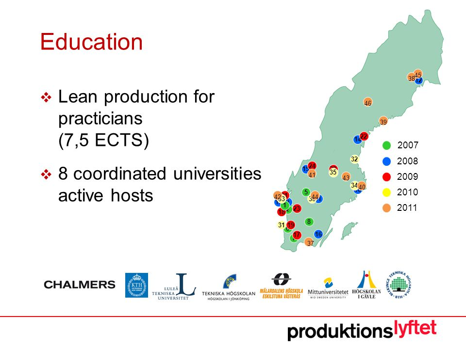 Education  Lean production for practicians (7,5 ECTS)  8 coordinated universities active hosts 4 3 8 2 7 6 5 13 15 16 9 11 10 12 17 18 1 14 20 19 22 23 24 21 3633 32 31 35 34 2007 2008 2009 2010 2011 37 38 39 40 41 42 43 46 44 45