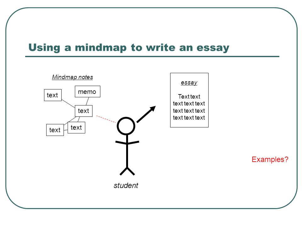 Using a mindmap to write an essay essay Text text text text text text text text text text text text Mindmap notes student text memo Examples?