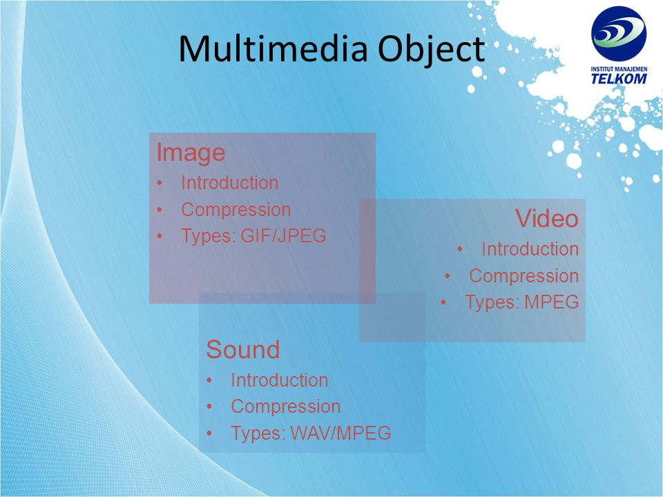 MPEG (Moving Pictures Experts Group) was established 1988 by ISO as a research group to create standard for the coded representation of moving pictures and associated audio to be stored on digital storage media.